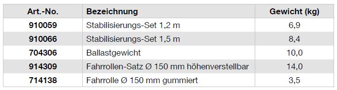 Krause Fahrgerüst STABILO Serie 10 zubehoer